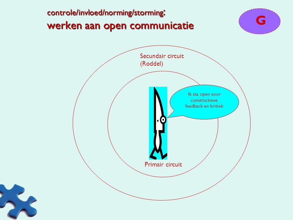 """Uit, """"Handboek groepsdynamica"""", Jan Remmerswaal G"""