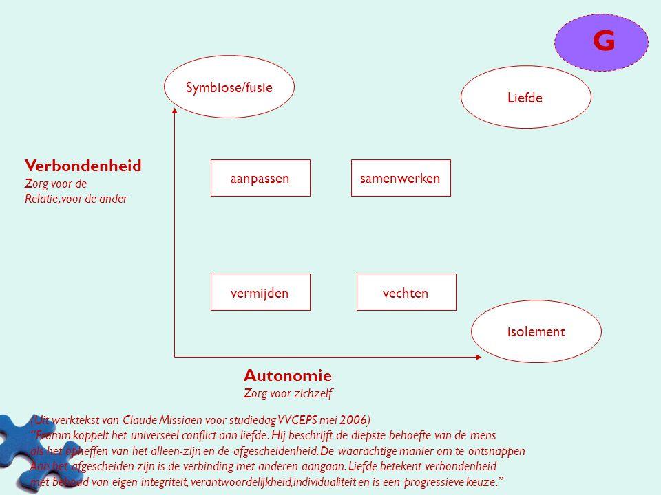 controle/invloed/norming/storming : werken aan open communicatie G Ik sta open voor constructieve feedback en kritiek Secundair circuit (Roddel) Prima