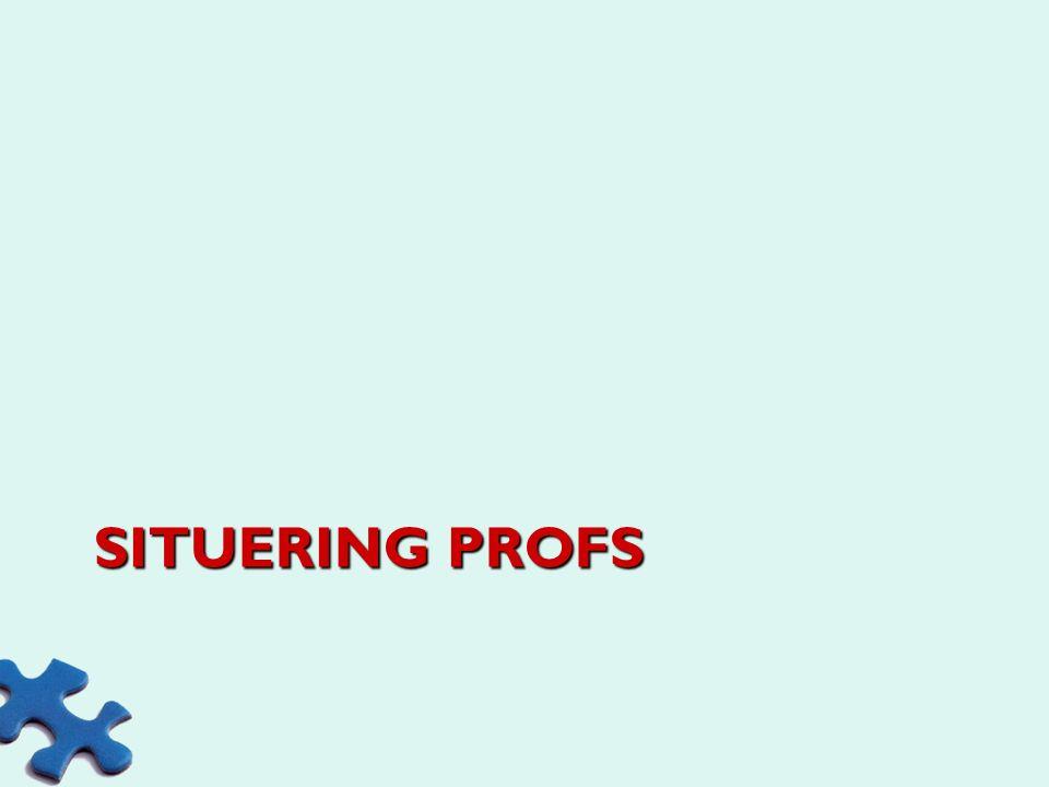 samenhang Taakproces---------------groepsproces  Inhoud/procedure Oriëntatie Afspraken Productiviteit Erbij horen (integratie) (in of uit)(hoe?) Invloed/ (controle) (boven of onder) Persoonlijk contact (dicht of veraf) ( affectiviteit) Afronden TG Forming Norming/storming Performing Adjourning