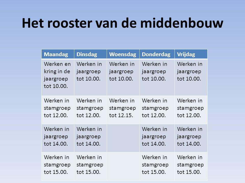 Het rooster van de middenbouw MaandagDinsdagWoensdagDonderdagVrijdag Werken en kring in de jaargroep tot 10.00.