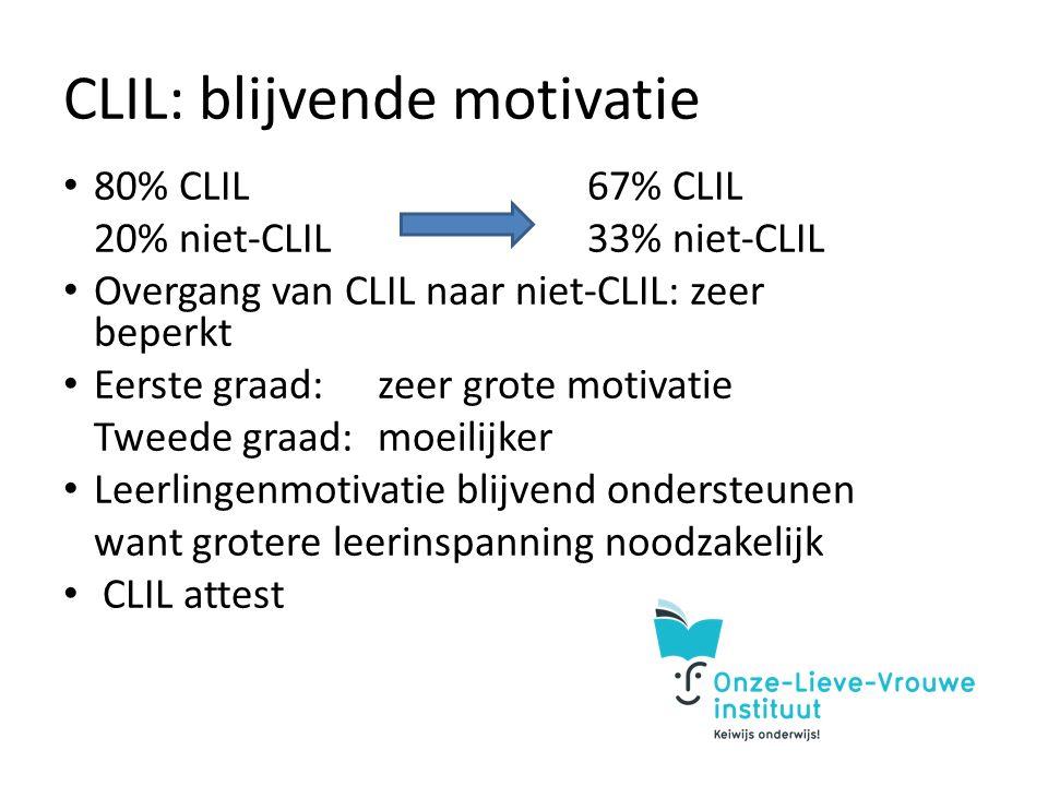 CLIL: blijvende motivatie 80% CLIL67% CLIL 20% niet-CLIL33% niet-CLIL Overgang van CLIL naar niet-CLIL: zeer beperkt Eerste graad:zeer grote motivatie Tweede graad:moeilijker Leerlingenmotivatie blijvend ondersteunen want grotere leerinspanning noodzakelijk CLIL attest