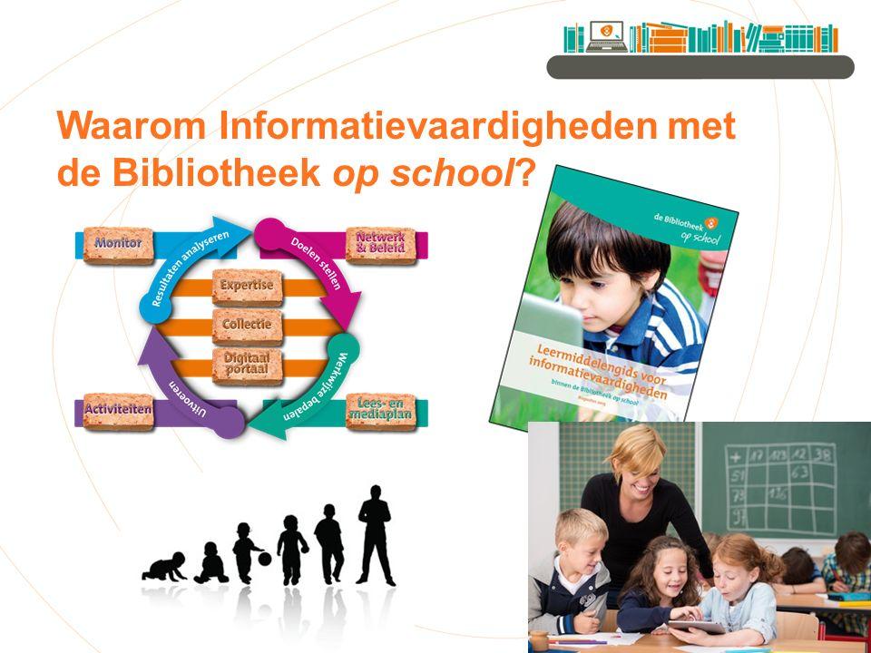 Waarom Informatievaardigheden met de Bibliotheek op school?