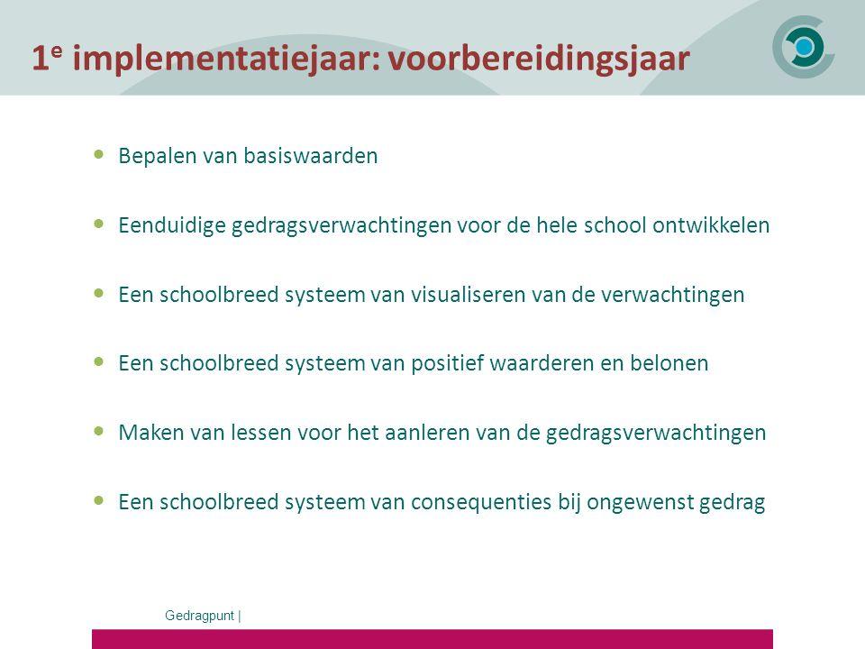 Gedragpunt | 1 e implementatiejaar: voorbereidingsjaar Bepalen van basiswaarden Eenduidige gedragsverwachtingen voor de hele school ontwikkelen Een sc