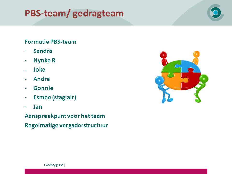 Gedragpunt | PBS-team/ gedragteam Formatie PBS-team -Sandra -Nynke R -Joke -Andra -Gonnie -Esmée (stagiair) -Jan Aanspreekpunt voor het team Regelmati