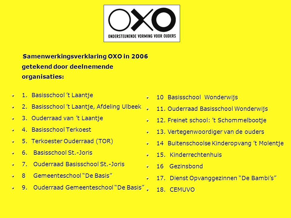 Opvoeden verandert Gastspreker: Maurits Wysmans 29 maart 2011