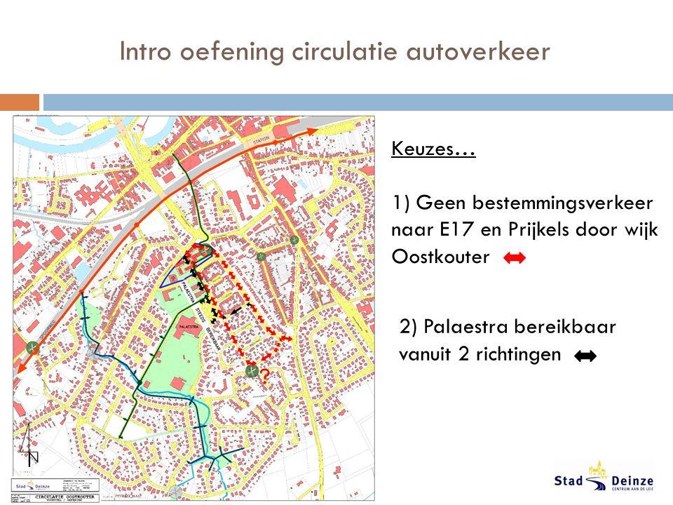 Intro oefening circulatie autoverkeer Keuzes… 1) Geen bestemmingsverkeer naar E17 en Prijkels door wijk Oostkouter 2) Palaestra bereikbaar vanuit 2 richtingen