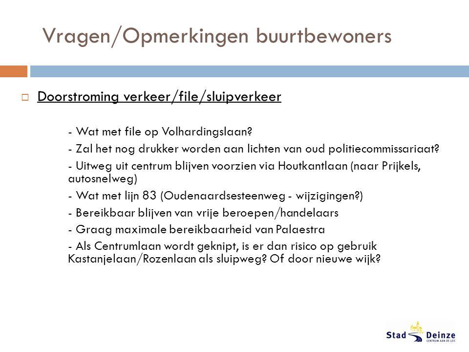 Vragen/Opmerkingen buurtbewoners  Doorstroming verkeer/file/sluipverkeer - Wat met file op Volhardingslaan.