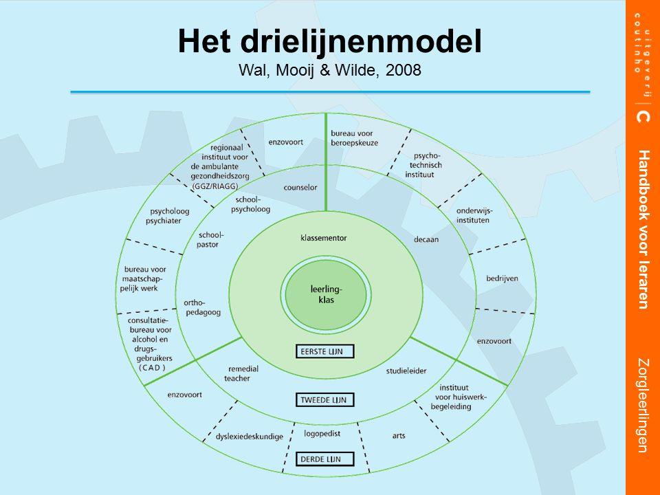 Handboek voor leraren Zorgleerlingen Het drielijnenmodel Wal, Mooij & Wilde, 2008