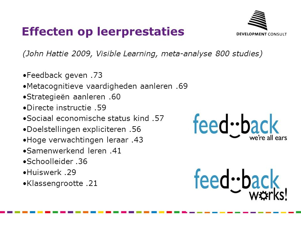 (John Hattie 2009, Visible Learning, meta-analyse 800 studies) Feedback geven.73 Metacognitieve vaardigheden aanleren.69 Strategieën aanleren.60 Direc