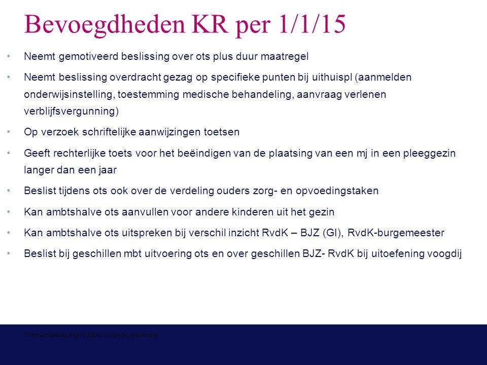 Bevoegdheden KR per 1/1/15 Neemt gemotiveerd beslissing over ots plus duur maatregel Neemt beslissing overdracht gezag op specifieke punten bij uithuispl (aanmelden onderwijsinstelling, toestemming medische behandeling, aanvraag verlenen verblijfsvergunning) Op verzoek schriftelijke aanwijzingen toetsen Geeft rechterlijke toets voor het beëindigen van de plaatsing van een mj in een pleeggezin langer dan een jaar Beslist tijdens ots ook over de verdeling ouders zorg- en opvoedingstaken Kan ambtshalve ots aanvullen voor andere kinderen uit het gezin Kan ambtshalve ots uitspreken bij verschil inzicht RvdK – BJZ (GI), RvdK-burgemeester Beslist bij geschillen mbt uitvoering ots en over geschillen BJZ- RvdK bij uitoefening voogdij