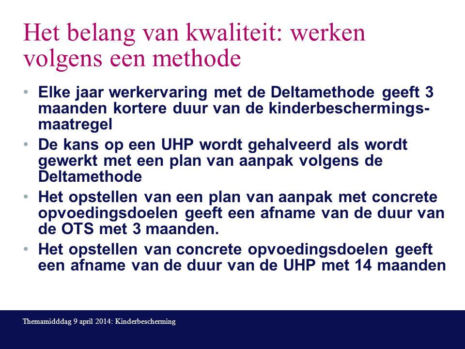 Het belang van kwaliteit: werken volgens een methode Elke jaar werkervaring met de Deltamethode geeft 3 maanden kortere duur van de kinderbeschermings- maatregel De kans op een UHP wordt gehalveerd als wordt gewerkt met een plan van aanpak volgens de Deltamethode Het opstellen van een plan van aanpak met concrete opvoedingsdoelen geeft een afname van de duur van de OTS met 3 maanden.