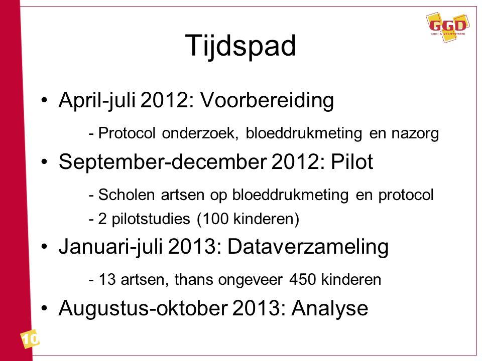 10 Tijdspad April-juli 2012: Voorbereiding - Protocol onderzoek, bloeddrukmeting en nazorg September-december 2012: Pilot - Scholen artsen op bloeddru