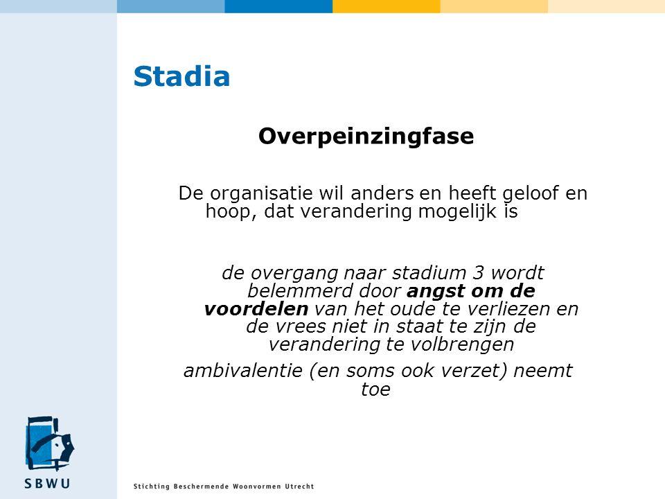 Stadia Overpeinzingfase De organisatie wil anders en heeft geloof en hoop, dat verandering mogelijk is de overgang naar stadium 3 wordt belemmerd door