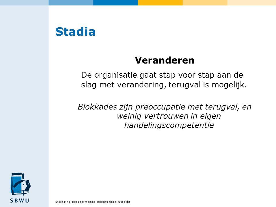 Stadia Veranderen De organisatie gaat stap voor stap aan de slag met verandering, terugval is mogelijk.
