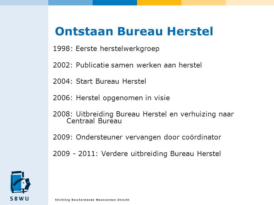 Ontstaan Bureau Herstel 1998: Eerste herstelwerkgroep 2002: Publicatie samen werken aan herstel 2004: Start Bureau Herstel 2006: Herstel opgenomen in