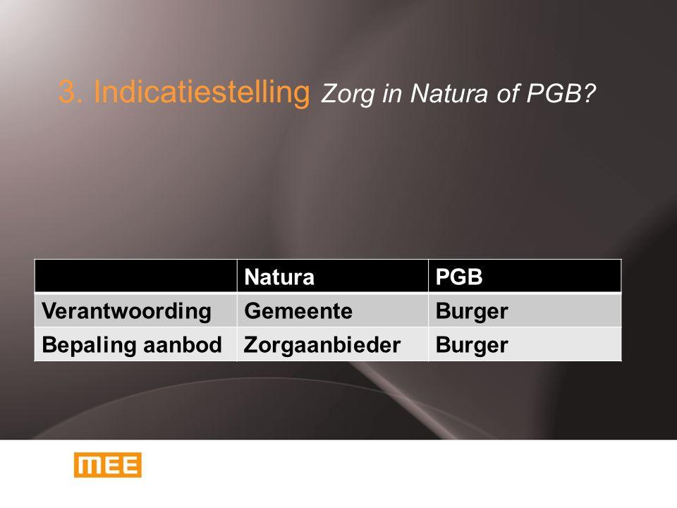 3. Indicatiestelling Zorg in Natura of PGB? NaturaPGB VerantwoordingGemeenteBurger Bepaling aanbodZorgaanbiederBurger