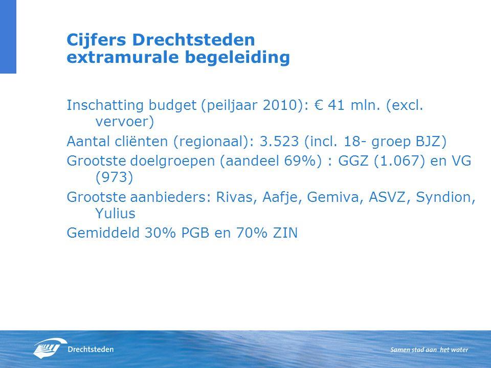 Cijfers Drechtsteden extramurale begeleiding Inschatting budget (peiljaar 2010): € 41 mln.