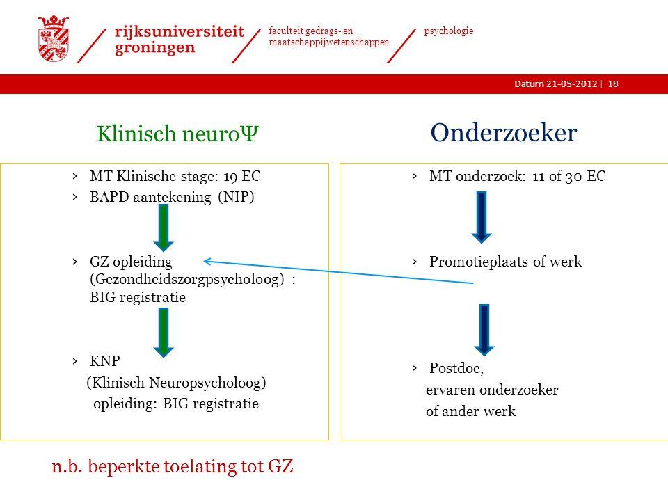 |Datum 21-05-2012 faculteit gedrags- en maatschappijwetenschappen psychologie Beroepsperspectief › Patiëntgebonden wetenschappelijk onderzoek op het g