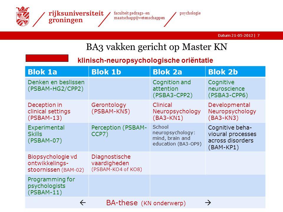 |Datum 21-05-2012 faculteit gedrags- en maatschappijwetenschappen psychologie BA3 vakken gericht op Master KN Blok 1aBlok 1bBlok 2aBlok 2b Denken en beslissen (PSBAM-HG2/CPP2) Cognition and attention (PSBA3-CPP2) Cognitive neuroscience (PSBA3-CPP6) Deception in clinical settings (PSBAM-13) Gerontology (PSBAM-KN5) Clinical Neuropsychology (BA3-KN1) Developmental Neuropsychology (BA3-KN3) Experimental Skills (PSBAM-07) Perception (PSBAM- CCP7) School neuropsychology: mind, brain and education (BA3-OP9) Cognitive beha- vioural processes across disorders (BAM-KP1) Biopsychologie vd ontwikkelings- stoornissen (BAM-02) Diagnostische vaardigheden (PSBAM-KO4 of KO8) Programming for psychologists (PSBAM-11)  BA-these (KN onderwerp)  klinisch-neuropsychologische oriëntatie 7