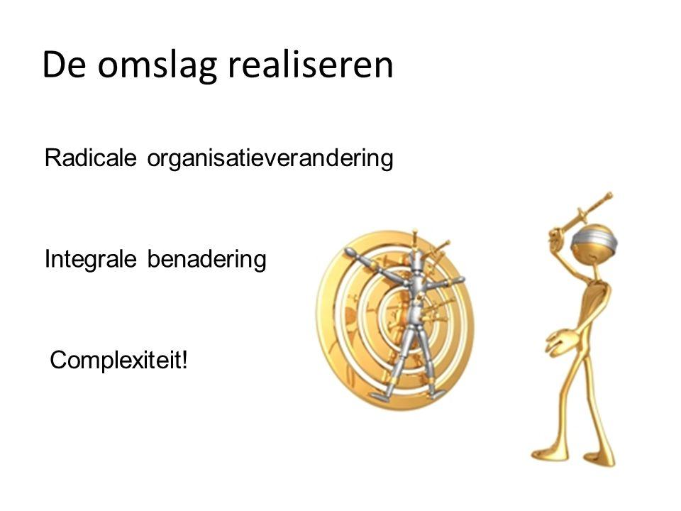 De omslag realiseren Integrale benadering Complexiteit! Radicale organisatieverandering