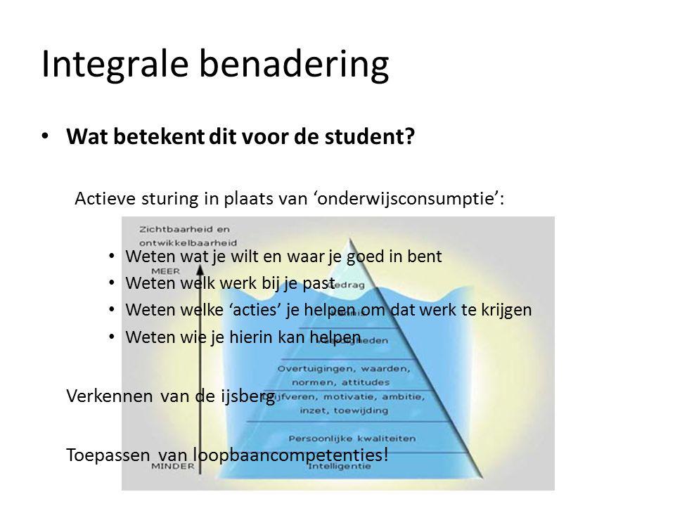 Integrale benadering Wat betekent dit voor de student? Actieve sturing in plaats van 'onderwijsconsumptie': Weten wat je wilt en waar je goed in bent