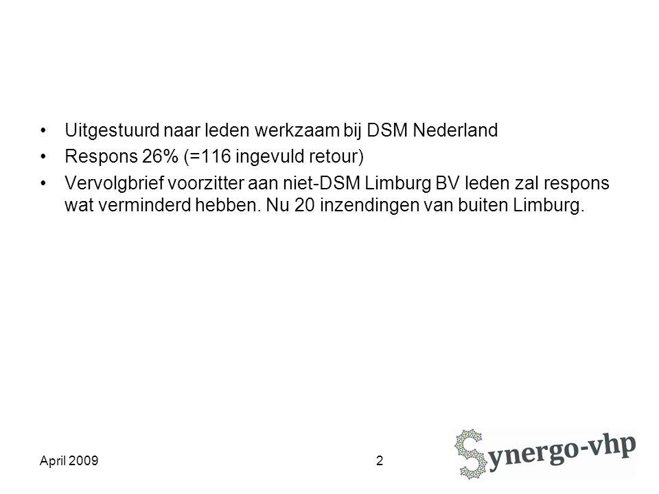April 2009 2 Uitgestuurd naar leden werkzaam bij DSM Nederland Respons 26% (=116 ingevuld retour) Vervolgbrief voorzitter aan niet-DSM Limburg BV leden zal respons wat verminderd hebben.