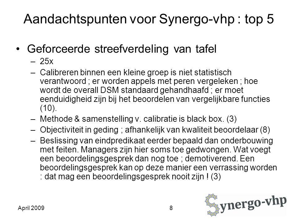 April 2009 9 Aandachtspunten voor Synergo-vhp : top 5 Evaluatie van nieuwe systeem door bonden –14x –Wordt het systeem toegepast zoals afgesproken .