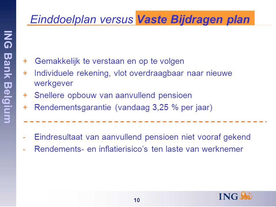 ING Bank Belgium 10 Einddoelplan versus Vaste Bijdragen plan + Gemakkelijk te verstaan en op te volgen +Individuele rekening, vlot overdraagbaar naar nieuwe werkgever +Snellere opbouw van aanvullend pensioen +Rendementsgarantie (vandaag 3,25 % per jaar) -Eindresultaat van aanvullend pensioen niet vooraf gekend -Rendements- en inflatierisico's ten laste van werknemer