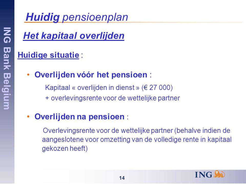 ING Bank Belgium 14 Huidig pensioenplan Het kapitaal overlijden Huidige situatie : Overlijden vóór het pensioen : Kapitaal « overlijden in dienst » (€ 27 000) + overlevingsrente voor de wettelijke partner Overlijden na pensioen : Overlevingsrente voor de wettelijke partner (behalve indien de aangeslotene voor omzetting van de volledige rente in kapitaal gekozen heeft)