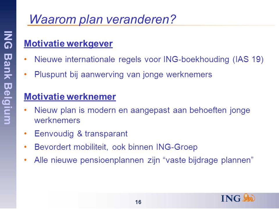 ING Bank Belgium 16 Waarom plan veranderen.