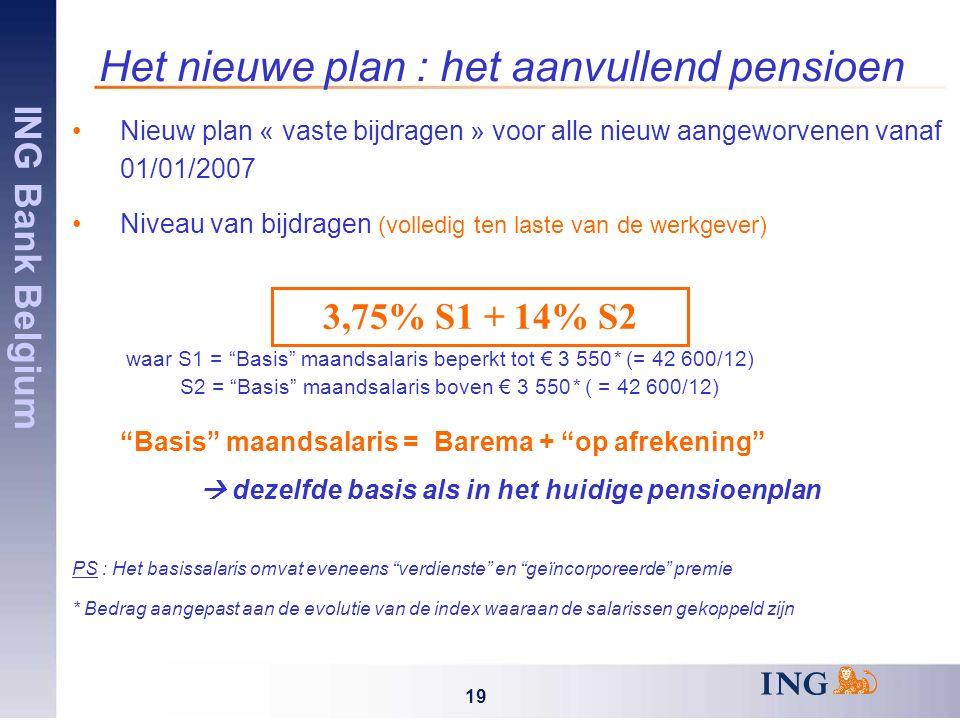 ING Bank Belgium 19 Het nieuwe plan : het aanvullend pensioen Nieuw plan « vaste bijdragen » voor alle nieuw aangeworvenen vanaf 01/01/2007 Niveau van bijdragen (volledig ten laste van de werkgever) waar S1 = Basis maandsalaris beperkt tot € 3 550* (= 42 600/12) S2 = Basis maandsalaris boven € 3 550* ( = 42 600/12) Basis maandsalaris = Barema + op afrekening  dezelfde basis als in het huidige pensioenplan PS : Het basissalaris omvat eveneens verdienste en geïncorporeerde premie * Bedrag aangepast aan de evolutie van de index waaraan de salarissen gekoppeld zijn 3,75% S1 + 14% S2