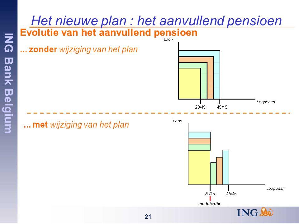 ING Bank Belgium 21 Het nieuwe plan : het aanvullend pensioen Evolutie van het aanvullend pensioen...
