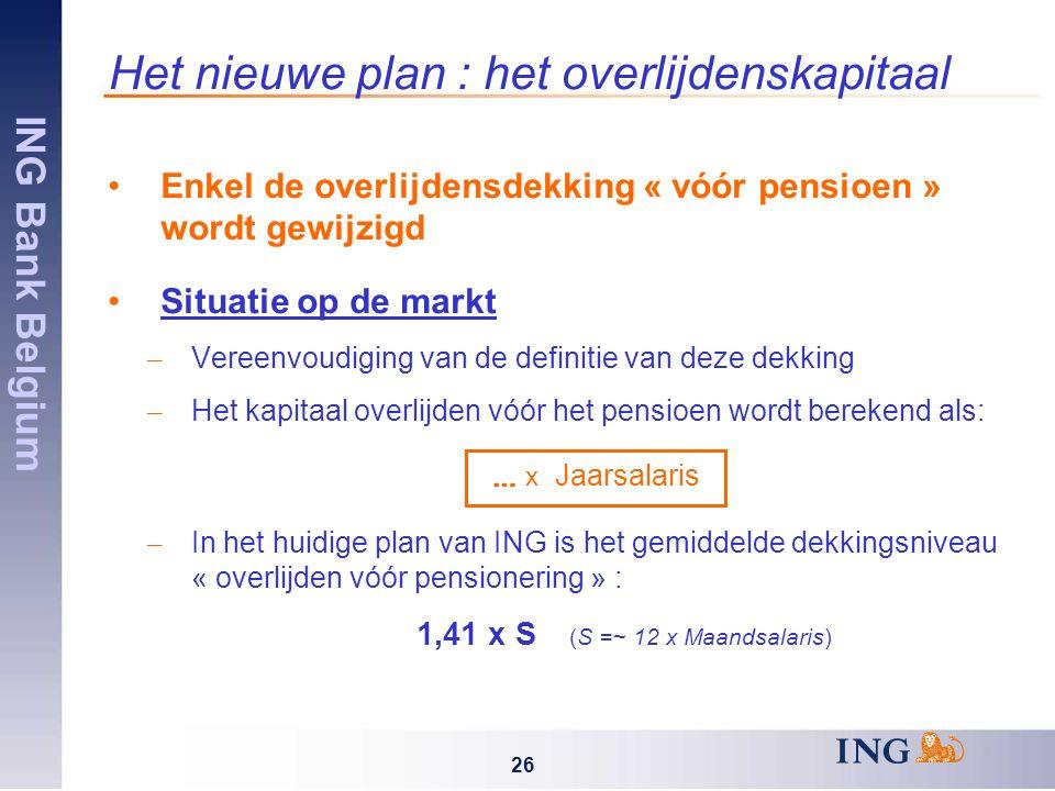 ING Bank Belgium 26 Het nieuwe plan : het overlijdenskapitaal Enkel de overlijdensdekking « vóór pensioen » wordt gewijzigd Situatie op de markt – Vereenvoudiging van de definitie van deze dekking – Het kapitaal overlijden vóór het pensioen wordt berekend als: … x Jaarsalaris – In het huidige plan van ING is het gemiddelde dekkingsniveau « overlijden vóór pensionering » : 1,41 x S (S =~ 12 x Maandsalaris)