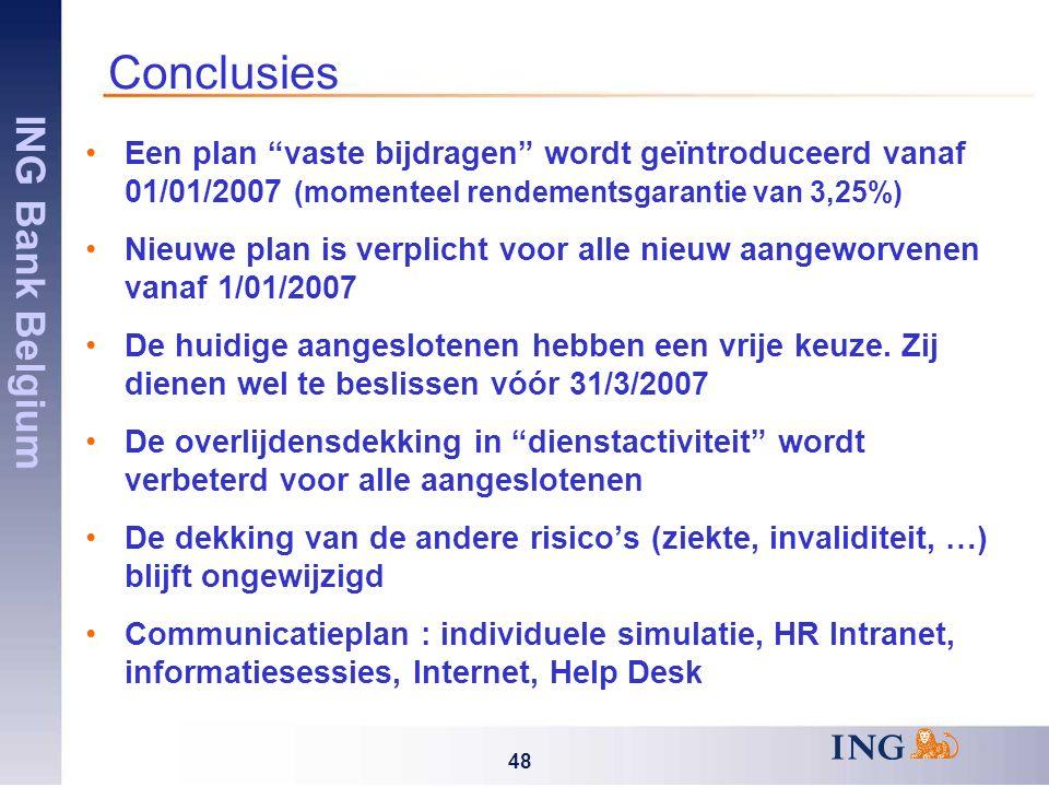 ING Bank Belgium 48 Conclusies Een plan vaste bijdragen wordt geïntroduceerd vanaf 01/01/2007 (momenteel rendementsgarantie van 3,25%) Nieuwe plan is verplicht voor alle nieuw aangeworvenen vanaf 1/01/2007 De huidige aangeslotenen hebben een vrije keuze.