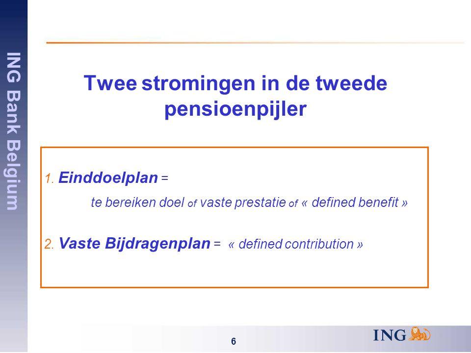 ING Bank Belgium 27 Het nieuwe plan : het overlijdenskapitaal Nieuwe overlijdensdekking vóór het pensioen : Wijziging voor alle aangeslotenen zowel bij – « Huidig plan » als bij « nieuw plan » – Aangeworvenen vóór en na 01/01/2007 (en nog steeds in dienst) Niveau van de dekking : = 27 x basis maandsalaris S = basis maandsalaris x 12, aangepast in functie van arbeidspercentage 2,25 x S