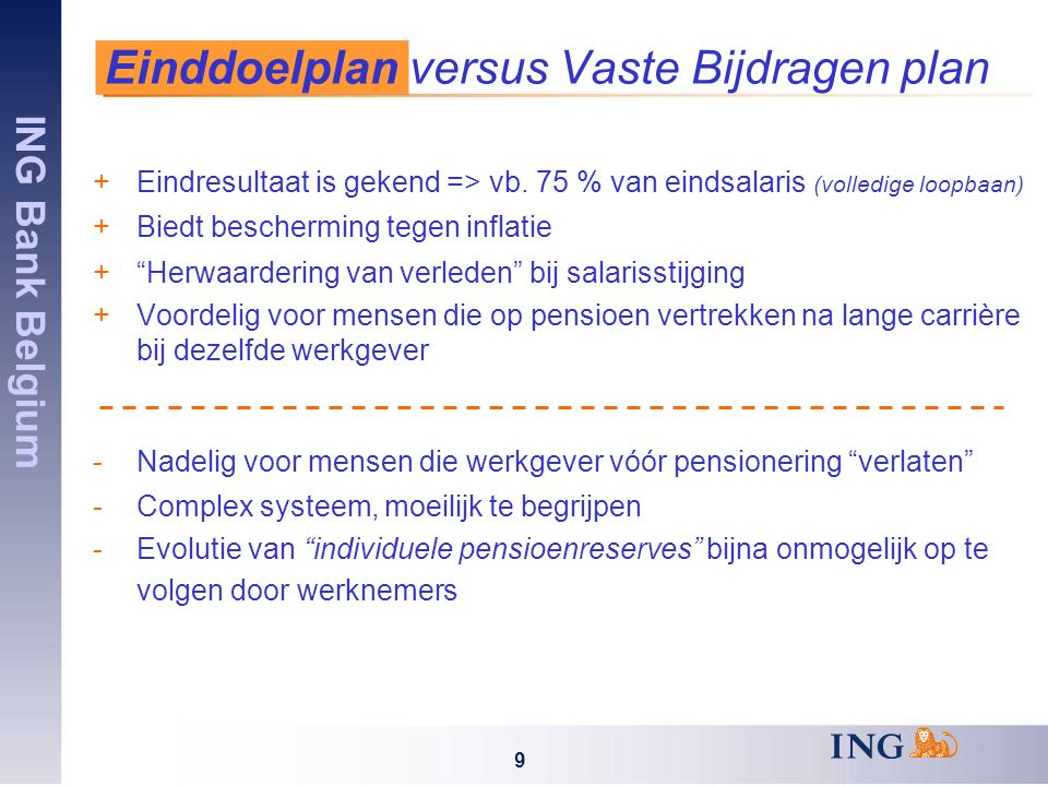 ING Bank Belgium 30 Individuele simulatiefiche