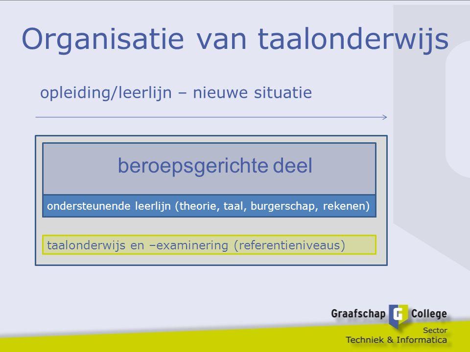 Organisatie van taalonderwijs beroepsgerichte deel ondersteunende leerlijn (theorie, taal, burgerschap, rekenen) taalonderwijs en –examinering (refere