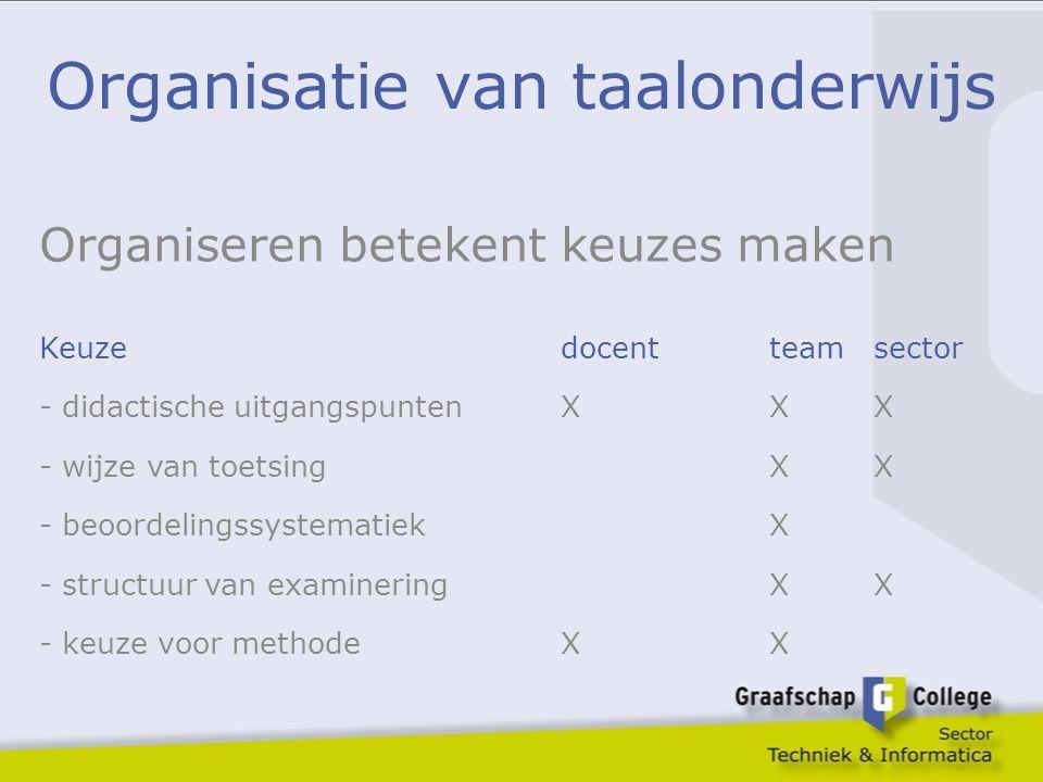 Organisatie van taalonderwijs Organiseren betekent keuzes maken Keuze docentteamsector - didactische uitgangspuntenXXX - wijze van toetsingXX - beoord