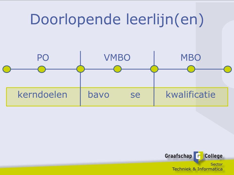 Doorlopende leerlijn(en) PO VMBOMBO bavosekwalificatiekerndoelen
