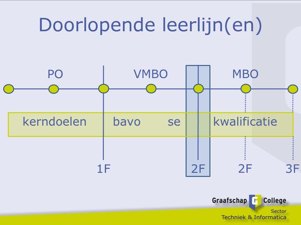 Doorlopende leerlijn(en) PO VMBOMBO bavosekwalificatiekerndoelen 1F2F 3F