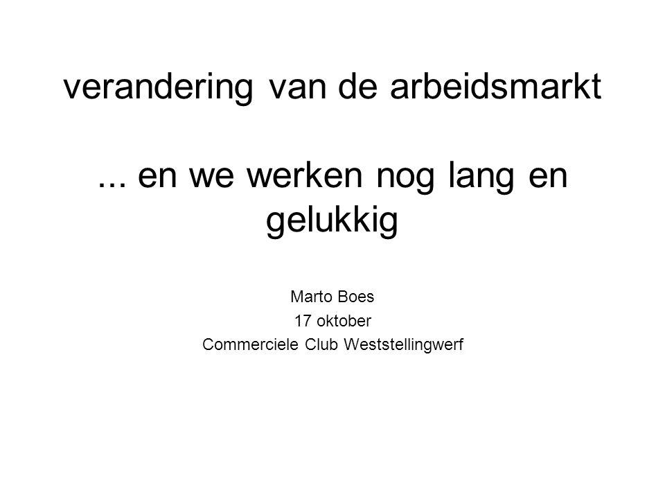 verandering van de arbeidsmarkt... en we werken nog lang en gelukkig Marto Boes 17 oktober Commerciele Club Weststellingwerf
