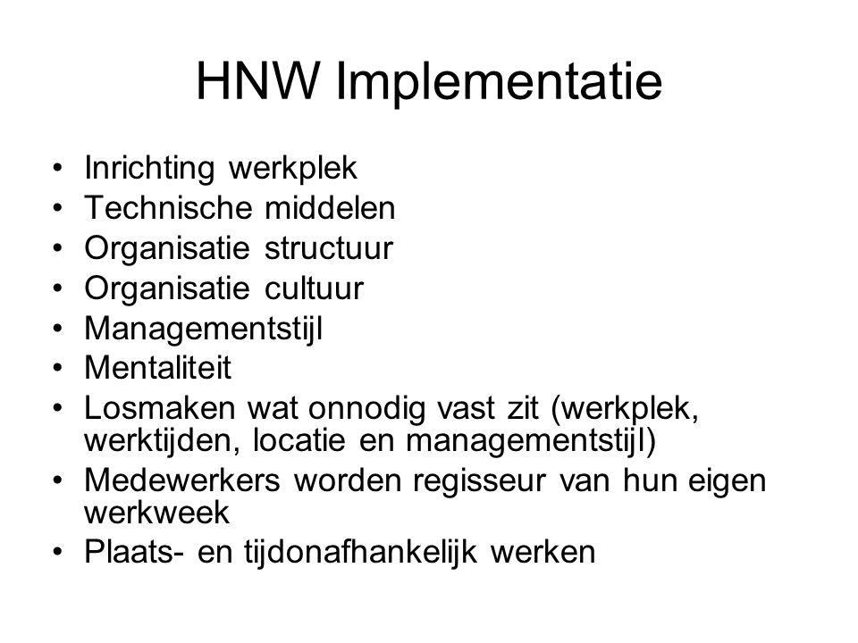 HNW Implementatie Inrichting werkplek Technische middelen Organisatie structuur Organisatie cultuur Managementstijl Mentaliteit Losmaken wat onnodig v