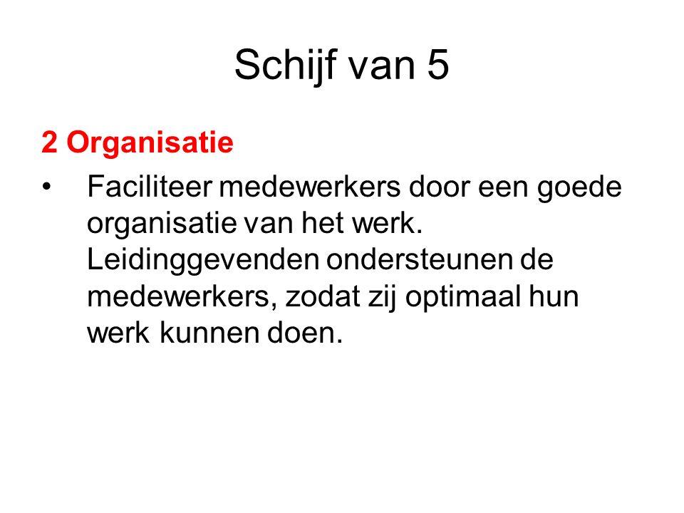 Schijf van 5 2 Organisatie Faciliteer medewerkers door een goede organisatie van het werk. Leidinggevenden ondersteunen de medewerkers, zodat zij opti
