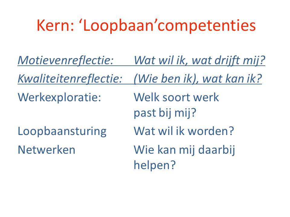 Kern: 'Loopbaan'competenties Motievenreflectie: Wat wil ik, wat drijft mij.