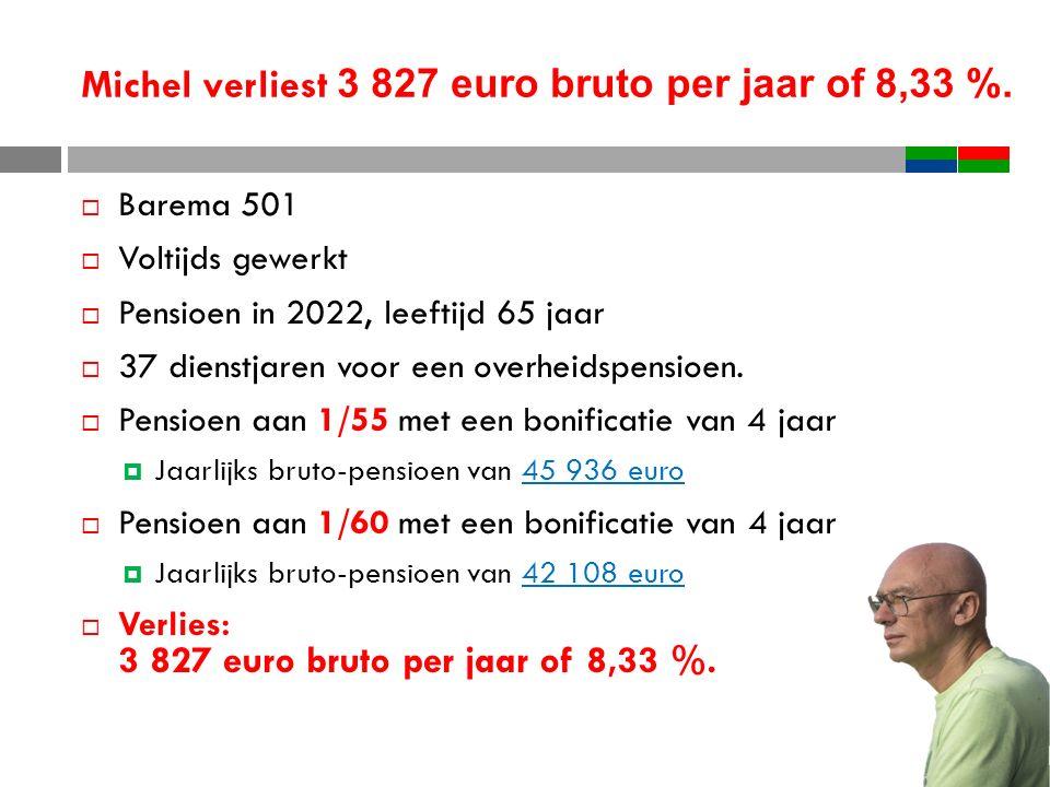 Michel verliest 3 827 euro bruto per jaar of 8,33 %.