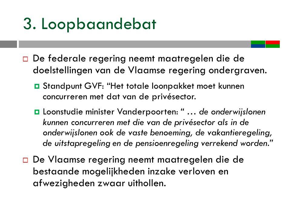 """3. Loopbaandebat  De federale regering neemt maatregelen die de doelstellingen van de Vlaamse regering ondergraven.  Standpunt GVF: """"Het totale loon"""