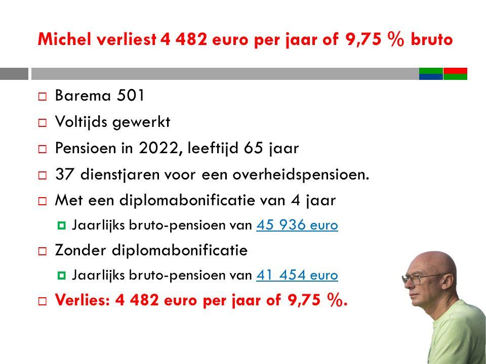Michel verliest 4 482 euro per jaar of 9,75 % bruto  Barema 501  Voltijds gewerkt  Pensioen in 2022, leeftijd 65 jaar  37 dienstjaren voor een overheidspensioen.