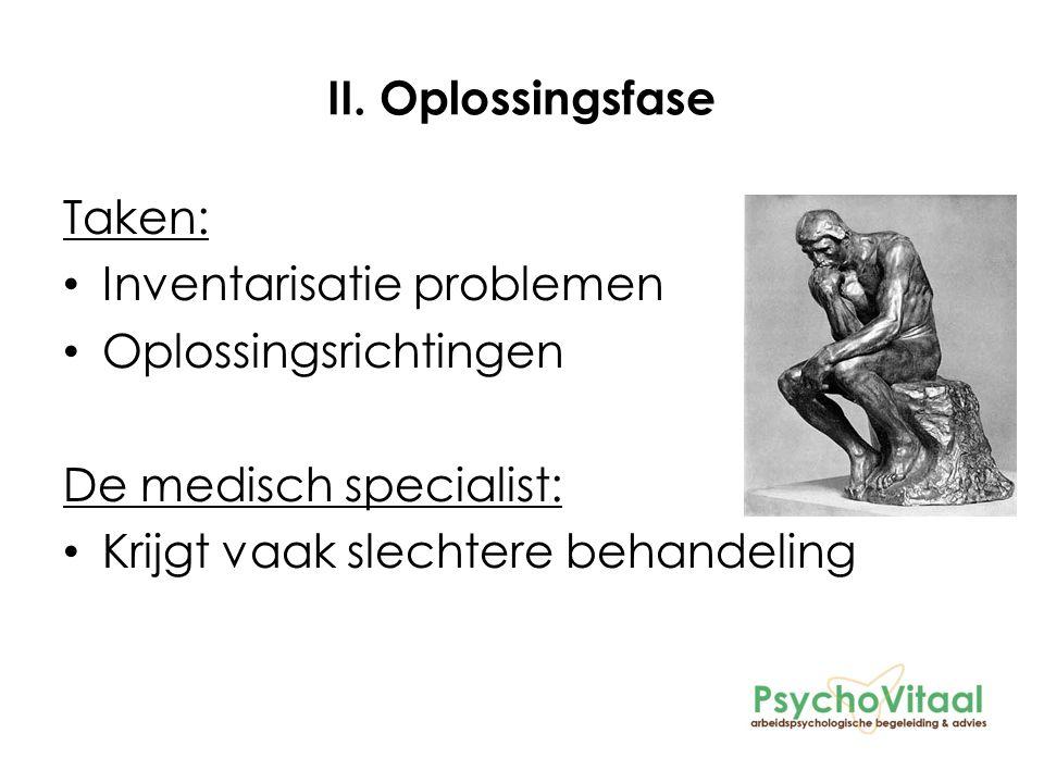 II. Oplossingsfase Taken: Inventarisatie problemen Oplossingsrichtingen De medisch specialist: Krijgt vaak slechtere behandeling