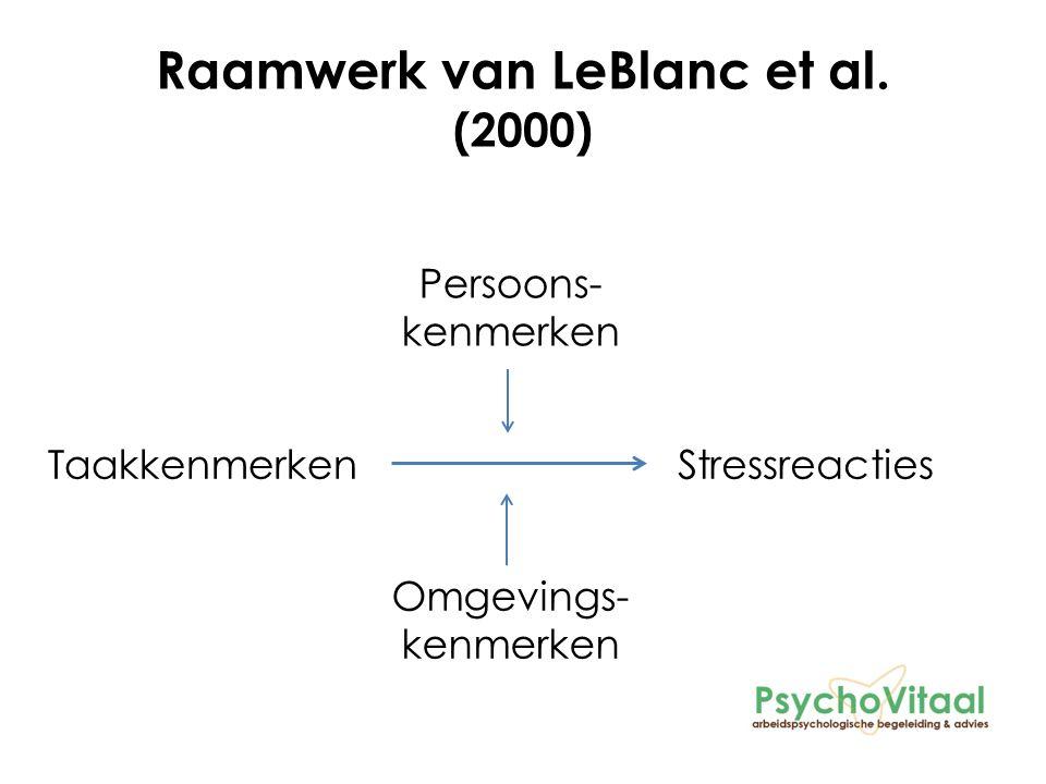 Raamwerk van LeBlanc et al.