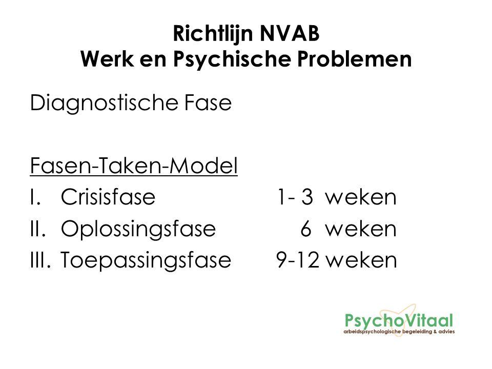 Richtlijn NVAB Werk en Psychische Problemen Diagnostische Fase Fasen-Taken-Model I.Crisisfase1- 3 weken II.Oplossingsfase 6 weken III.Toepassingsfase9-12 weken